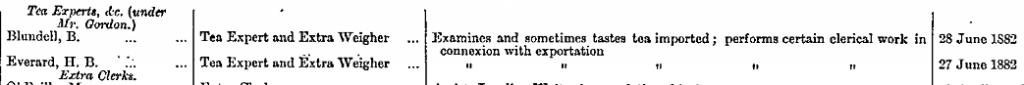 Tea Taster 1883
