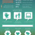 2014 in numbers at the State Library