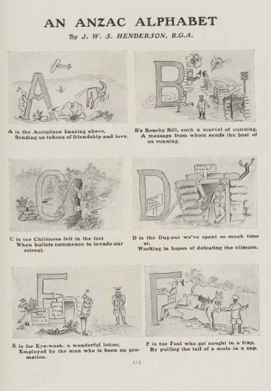 Anzac alphabet