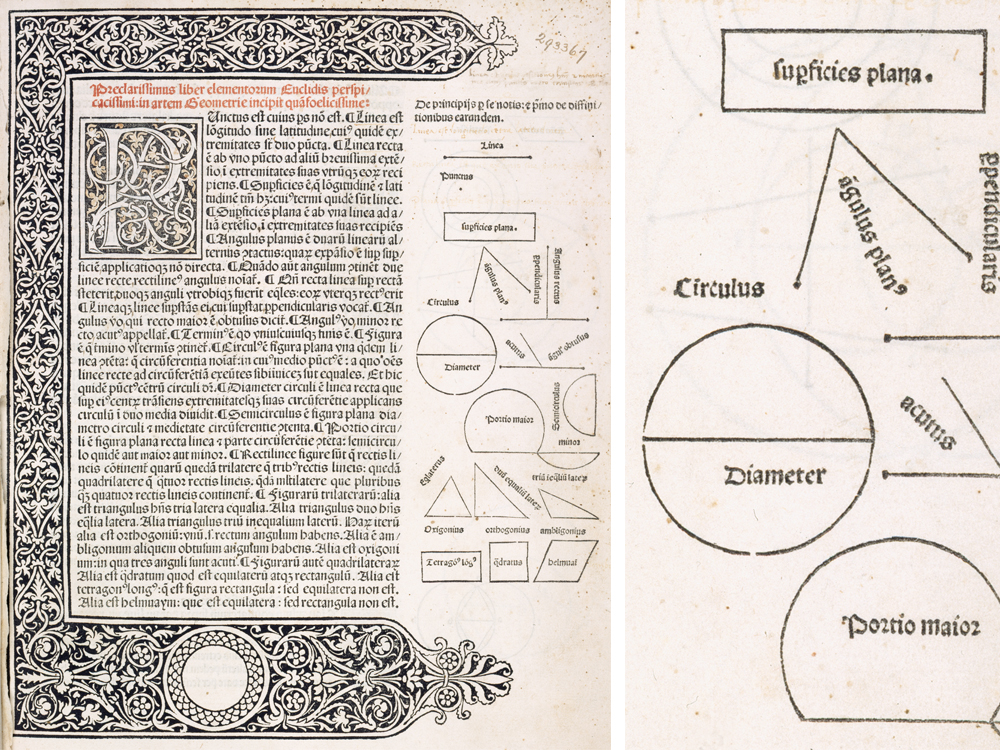 Page from Euclid's The Elements