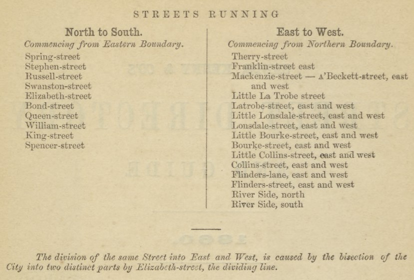 Excerpt from Sands and Kenny 1860 directory listing Melbourne streets running North to South, and East to West
