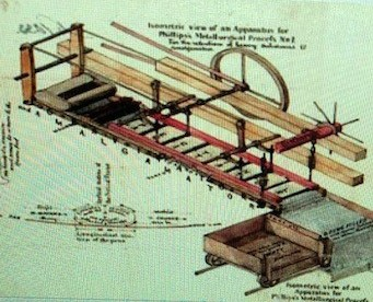 Colour drawing of machine designed by John Phillips to separate ore from unwanted rocks