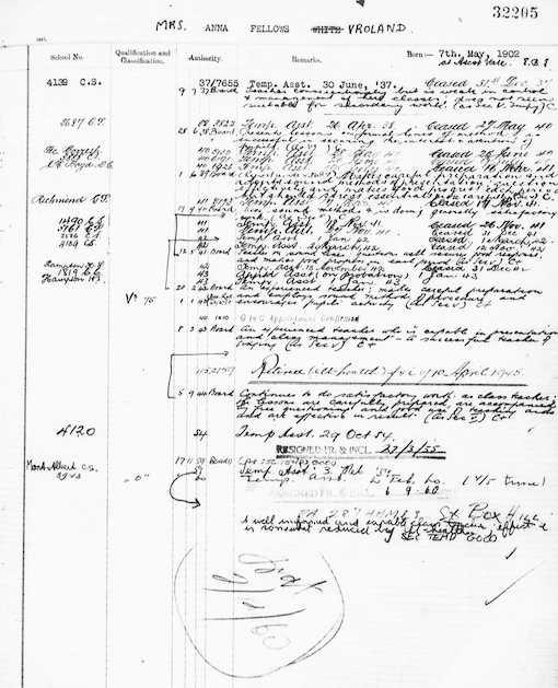 Anna Vroland's teaching record