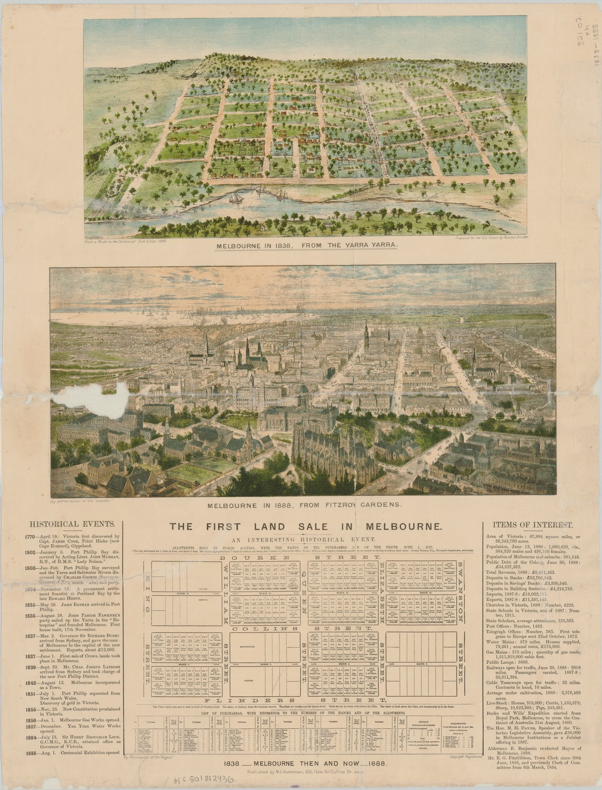 Melbourne then & now : together with the first land sale and present value
