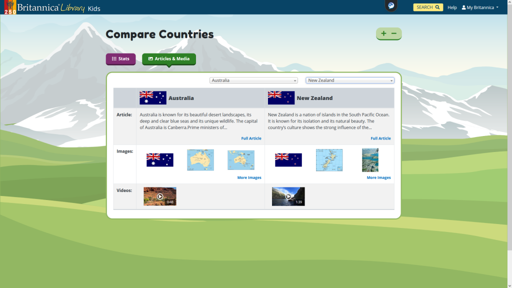 Screenshot of Britannica Kids' Compare Countries tool featuring information on Australia and New Zealand